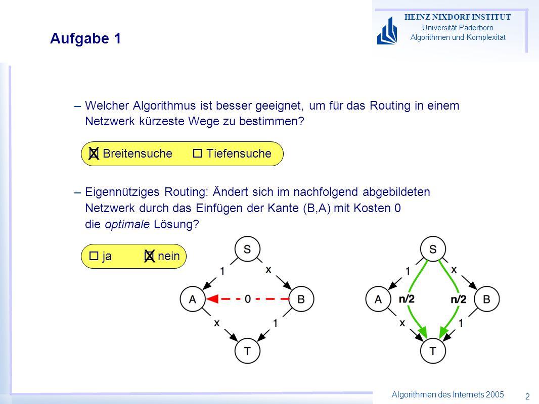 Algorithmen des Internets 2005 HEINZ NIXDORF INSTITUT Universität Paderborn Algorithmen und Komplexität 2 Aufgabe 1 –Welcher Algorithmus ist besser geeignet, um für das Routing in einem Netzwerk kürzeste Wege zu bestimmen.