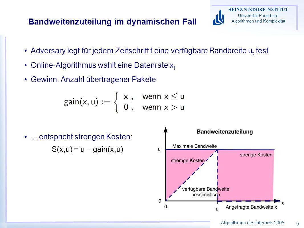 Algorithmen des Internets 2005 HEINZ NIXDORF INSTITUT Universität Paderborn Algorithmen und Komplexität 10 Bandbweitenzuteilung im dynamischen Fall t utut xtxt