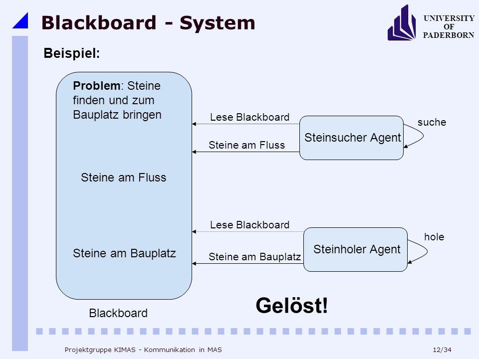 12/34 UNIVERSITY OF PADERBORN Projektgruppe KIMAS - Kommunikation in MAS Blackboard - System Blackboard Steinsucher Agent Problem: Steine finden und z