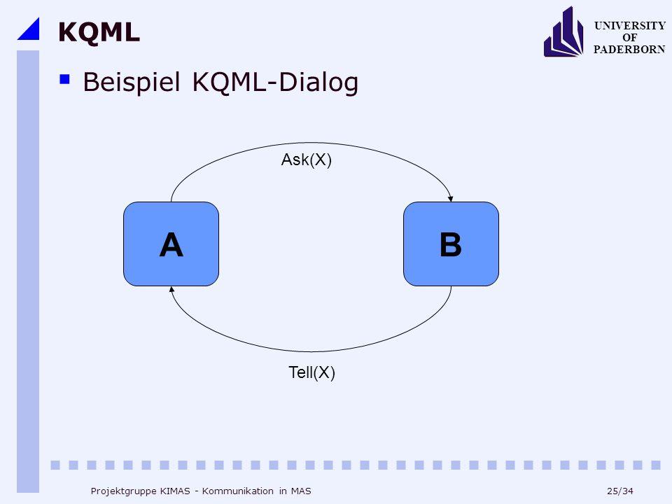25/34 UNIVERSITY OF PADERBORN Projektgruppe KIMAS - Kommunikation in MAS KQML Beispiel KQML-Dialog AB Ask(X) Tell(X)