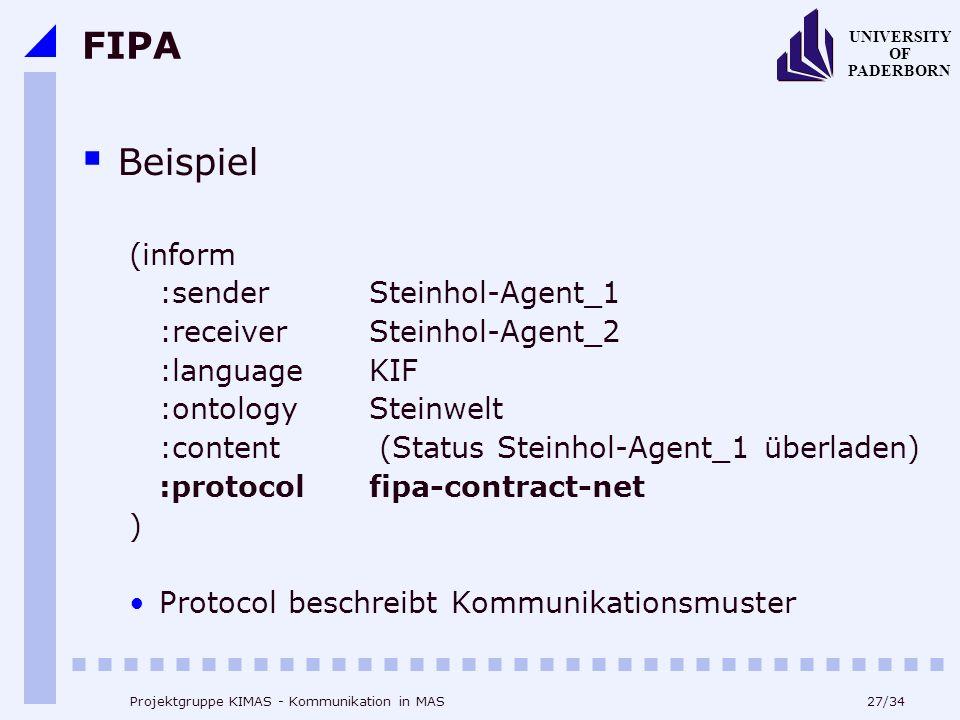27/34 UNIVERSITY OF PADERBORN Projektgruppe KIMAS - Kommunikation in MAS FIPA Beispiel (inform :senderSteinhol-Agent_1 :receiverSteinhol-Agent_2 :lang