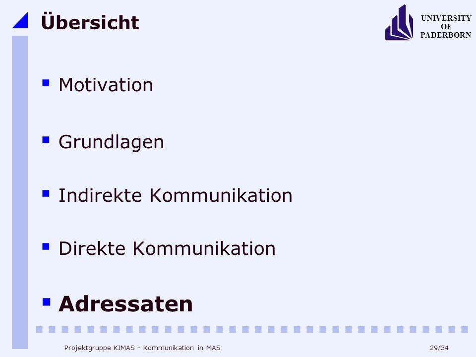29/34 UNIVERSITY OF PADERBORN Projektgruppe KIMAS - Kommunikation in MAS Übersicht Motivation Grundlagen Indirekte Kommunikation Direkte Kommunikation