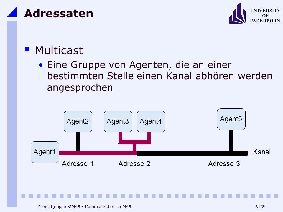 31/34 UNIVERSITY OF PADERBORN Projektgruppe KIMAS - Kommunikation in MAS Adressaten Multicast Eine Gruppe von Agenten, die an einer bestimmten Stelle