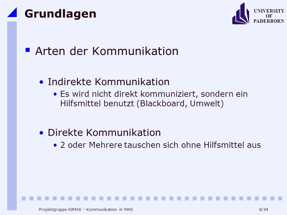8/34 UNIVERSITY OF PADERBORN Projektgruppe KIMAS - Kommunikation in MAS Grundlagen Arten der Kommunikation Indirekte Kommunikation Es wird nicht direk