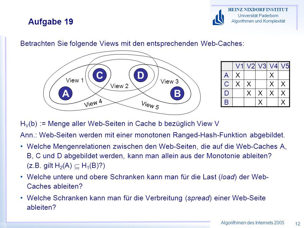 Algorithmen des Internets 2005 HEINZ NIXDORF INSTITUT Universität Paderborn Algorithmen und Komplexität 12 Aufgabe 19 Betrachten Sie folgende Views mit den entsprechenden Web-Caches: H V (b) := Menge aller Web-Seiten in Cache b bezüglich View V Ann.: Web-Seiten werden mit einer monotonen Ranged-Hash-Funktion abgebildet.