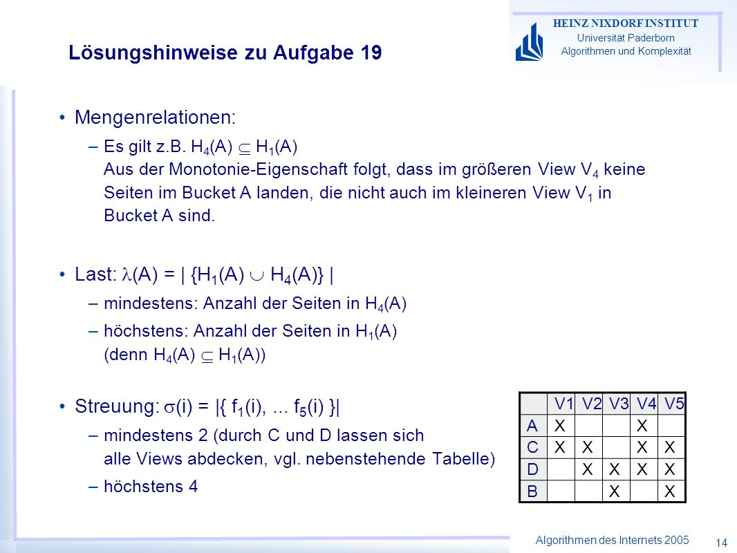 Algorithmen des Internets 2005 HEINZ NIXDORF INSTITUT Universität Paderborn Algorithmen und Komplexität 14 Lösungshinweise zu Aufgabe 19 Mengenrelatio