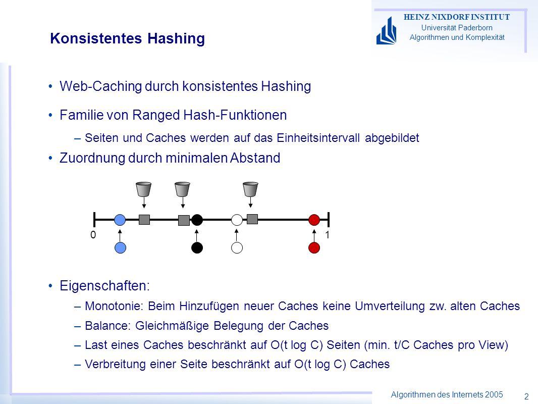 Algorithmen des Internets 2005 HEINZ NIXDORF INSTITUT Universität Paderborn Algorithmen und Komplexität 2 Konsistentes Hashing Web-Caching durch konsistentes Hashing Familie von Ranged Hash-Funktionen –Seiten und Caches werden auf das Einheitsintervall abgebildet Zuordnung durch minimalen Abstand Eigenschaften: –Monotonie: Beim Hinzufügen neuer Caches keine Umverteilung zw.