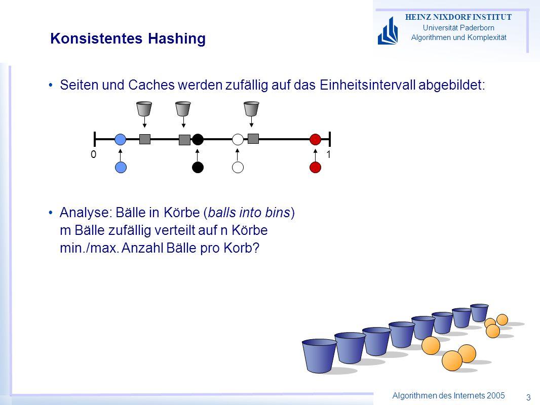 Algorithmen des Internets 2005 HEINZ NIXDORF INSTITUT Universität Paderborn Algorithmen und Komplexität 3 Konsistentes Hashing Seiten und Caches werde