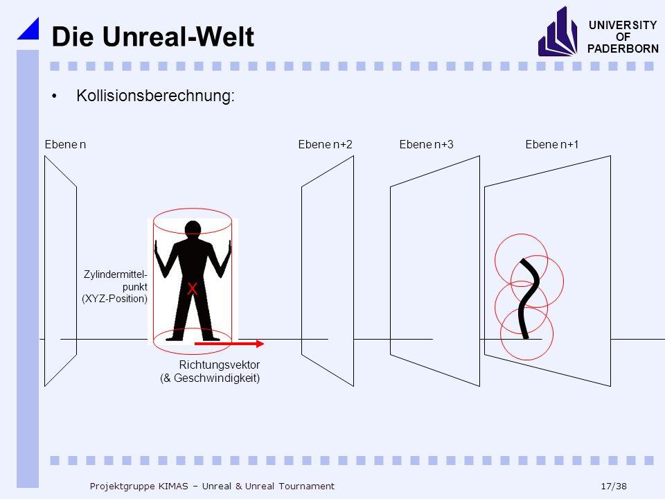 17/38 UNIVERSITY OF PADERBORN Projektgruppe KIMAS – Unreal & Unreal Tournament Die Unreal-Welt Kollisionsberechnung: X Richtungsvektor (& Geschwindigkeit) Zylindermittel- punkt (XYZ-Position) Ebene nEbene n+2Ebene n+3Ebene n+1