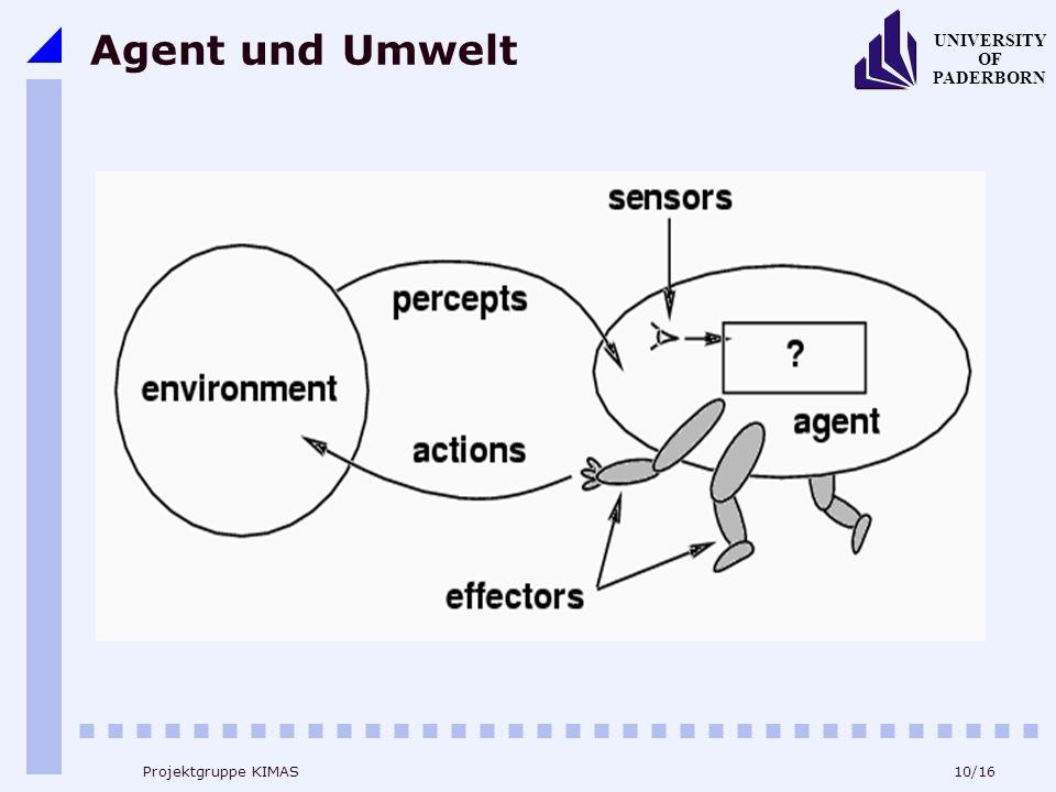 10/16 UNIVERSITY OF PADERBORN Projektgruppe KIMAS Agent und Umwelt