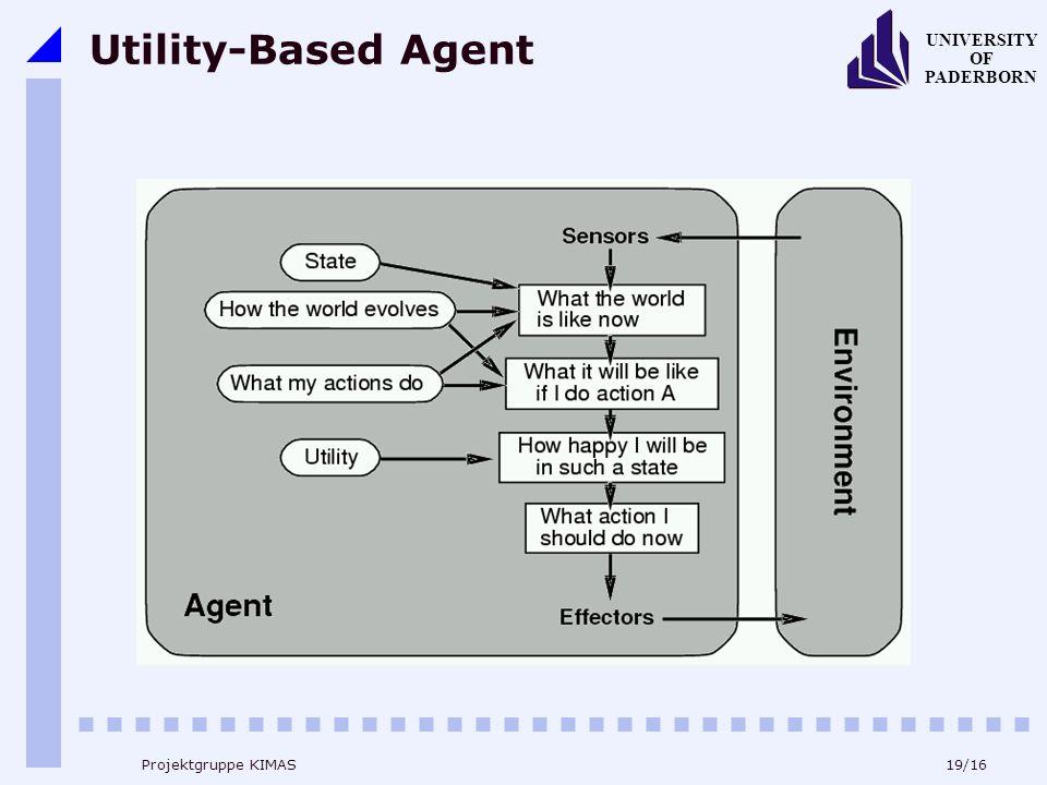 19/16 UNIVERSITY OF PADERBORN Projektgruppe KIMAS Utility-Based Agent