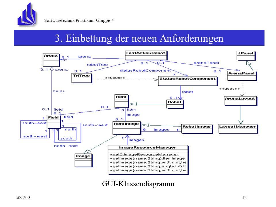 Softwaretechnik Praktikum Gruppe 7 3. Einbettung der neuen Anforderungen SS 200111