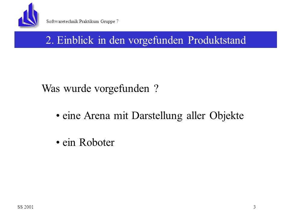 Softwaretechnik Praktikum Gruppe 7 1.