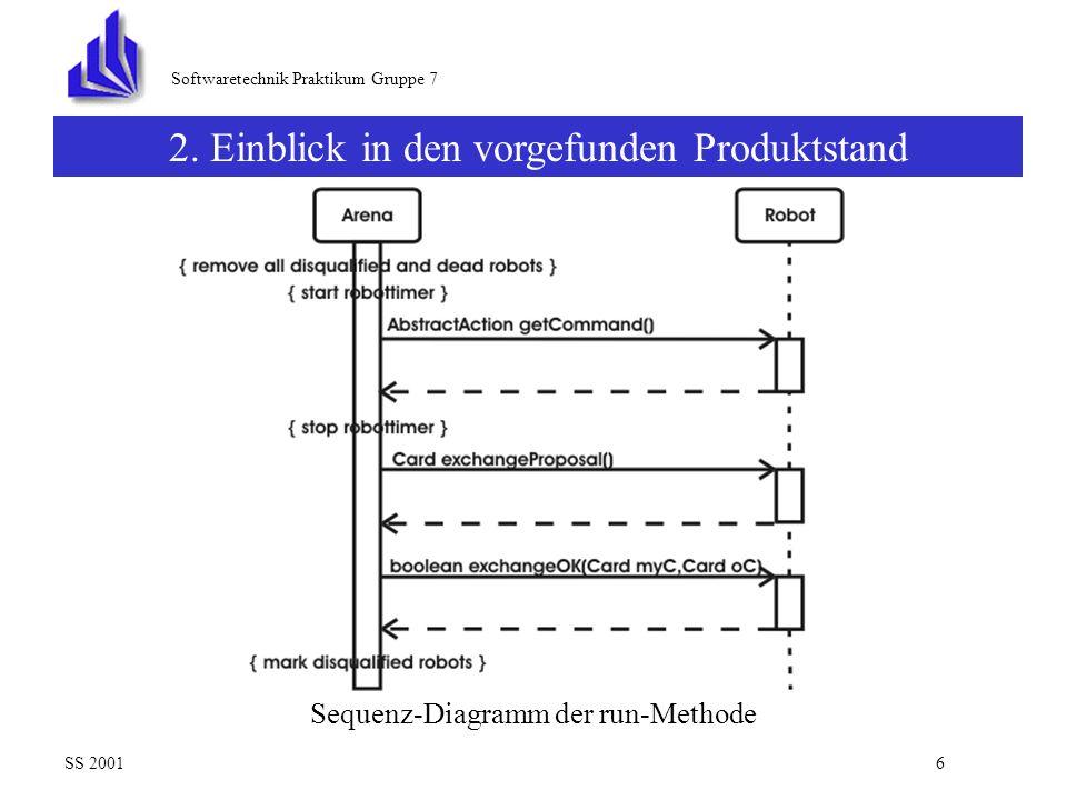 Softwaretechnik Praktikum Gruppe 7 2.