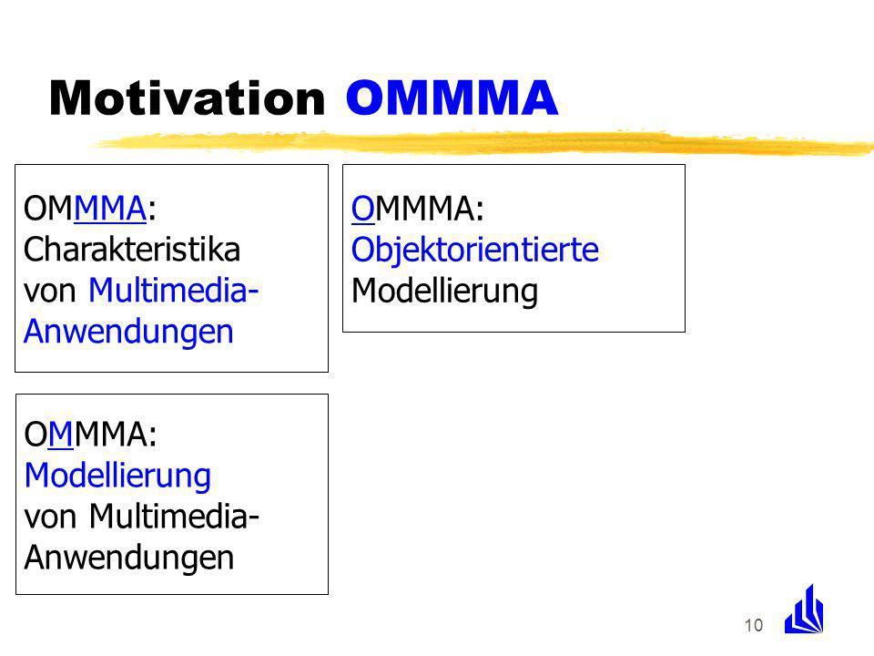 10 OMMMA: Charakteristika von Multimedia- Anwendungen OMMMA: Modellierung von Multimedia- Anwendungen OMMMA: Objektorientierte Modellierung Motivation
