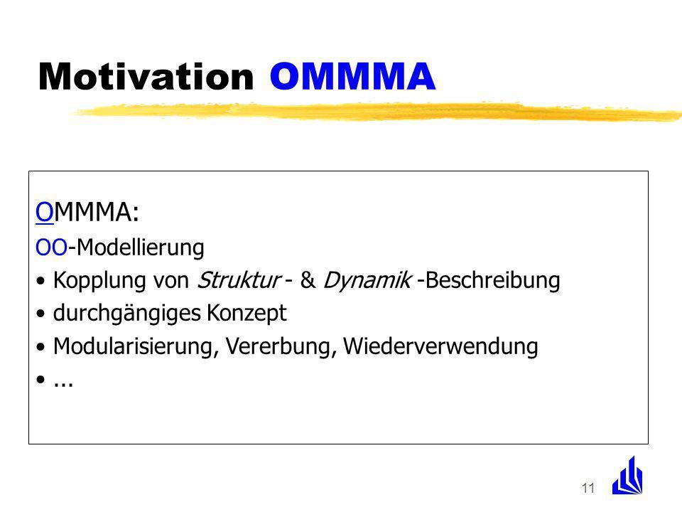 11 OMMMA: OO-Modellierung Kopplung von Struktur - & Dynamik -Beschreibung durchgängiges Konzept Modularisierung, Vererbung, Wiederverwendung... Motiva
