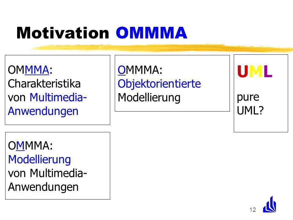 12 OMMMA: Charakteristika von Multimedia- Anwendungen OMMMA: Modellierung von Multimedia- Anwendungen OMMMA: Objektorientierte Modellierung UML pure U