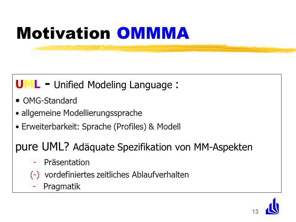 13 UML - Unified Modeling Language : OMG-Standard allgemeine Modellierungssprache Erweiterbarkeit: Sprache (Profiles) & Modell pure UML? Adäquate Spez
