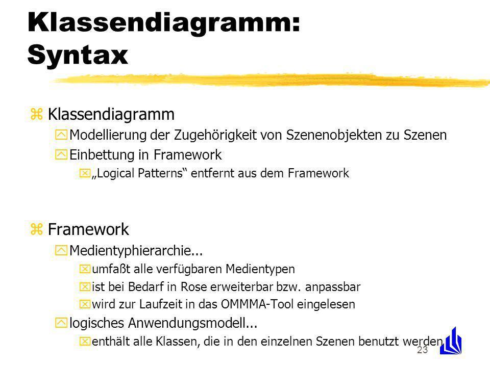 23 Klassendiagramm: Syntax zKlassendiagramm yModellierung der Zugehörigkeit von Szenenobjekten zu Szenen yEinbettung in Framework xLogical Patterns entfernt aus dem Framework zFramework yMedientyphierarchie...
