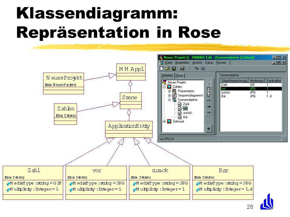 26 Klassendiagramm: Repräsentation in Rose