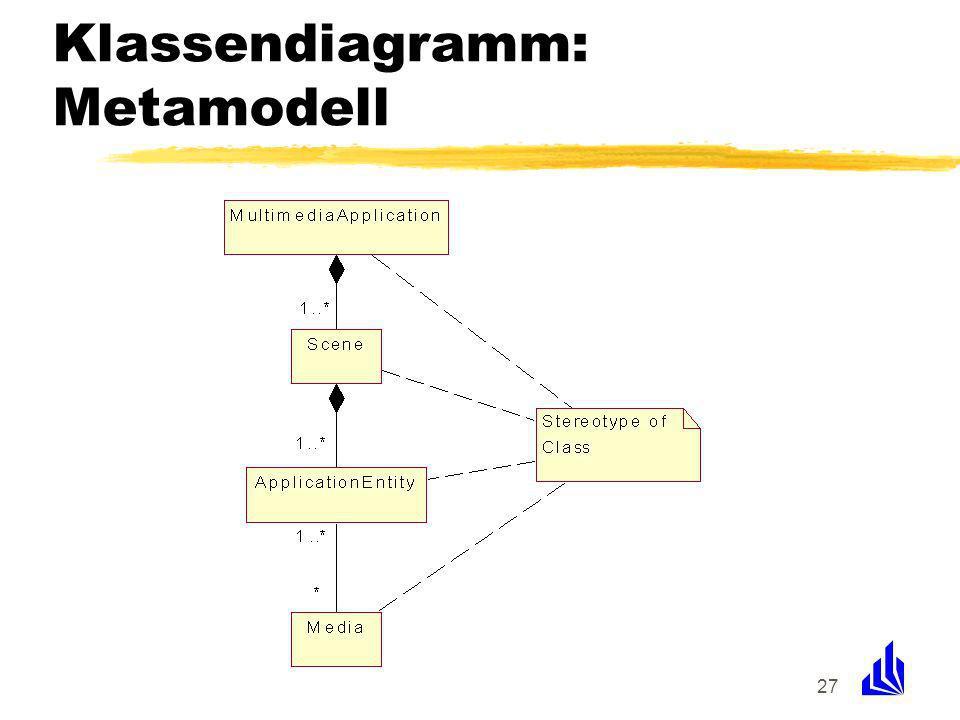 27 Klassendiagramm: Metamodell