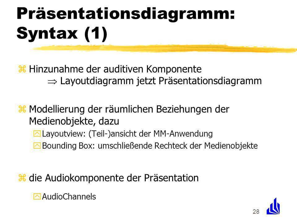 28 Präsentationsdiagramm: Syntax (1) zHinzunahme der auditiven Komponente Layoutdiagramm jetzt Präsentationsdiagramm zModellierung der räumlichen Beziehungen der Medienobjekte, dazu yLayoutview: (Teil-)ansicht der MM-Anwendung yBounding Box: umschließende Rechteck der Medienobjekte zdie Audiokomponente der Präsentation yAudioChannels