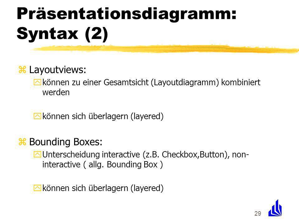 29 Präsentationsdiagramm: Syntax (2) zLayoutviews: ykönnen zu einer Gesamtsicht (Layoutdiagramm) kombiniert werden ykönnen sich überlagern (layered) zBounding Boxes: yUnterscheidung interactive (z.B.