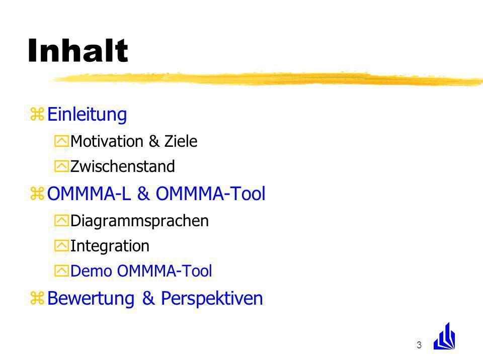 3 Inhalt zEinleitung yMotivation & Ziele yZwischenstand zOMMMA-L & OMMMA-Tool yDiagrammsprachen yIntegration yDemo OMMMA-Tool zBewertung & Perspektive