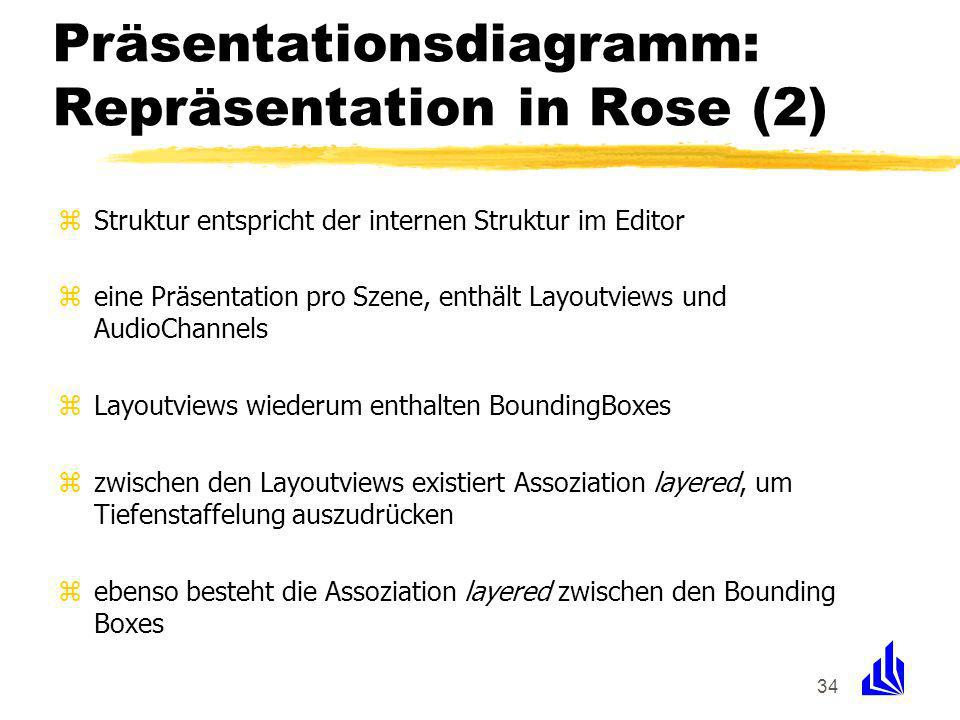 34 zStruktur entspricht der internen Struktur im Editor zeine Präsentation pro Szene, enthält Layoutviews und AudioChannels zLayoutviews wiederum enthalten BoundingBoxes zzwischen den Layoutviews existiert Assoziation layered, um Tiefenstaffelung auszudrücken zebenso besteht die Assoziation layered zwischen den Bounding Boxes Präsentationsdiagramm: Repräsentation in Rose (2)