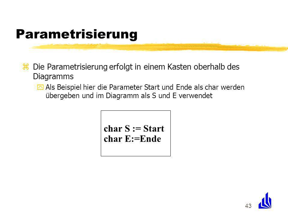43 Parametrisierung zDie Parametrisierung erfolgt in einem Kasten oberhalb des Diagramms yAls Beispiel hier die Parameter Start und Ende als char werden übergeben und im Diagramm als S und E verwendet char S := Start char E:=Ende