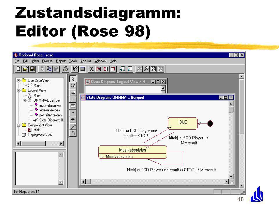 48 Zustandsdiagramm: Editor (Rose 98)