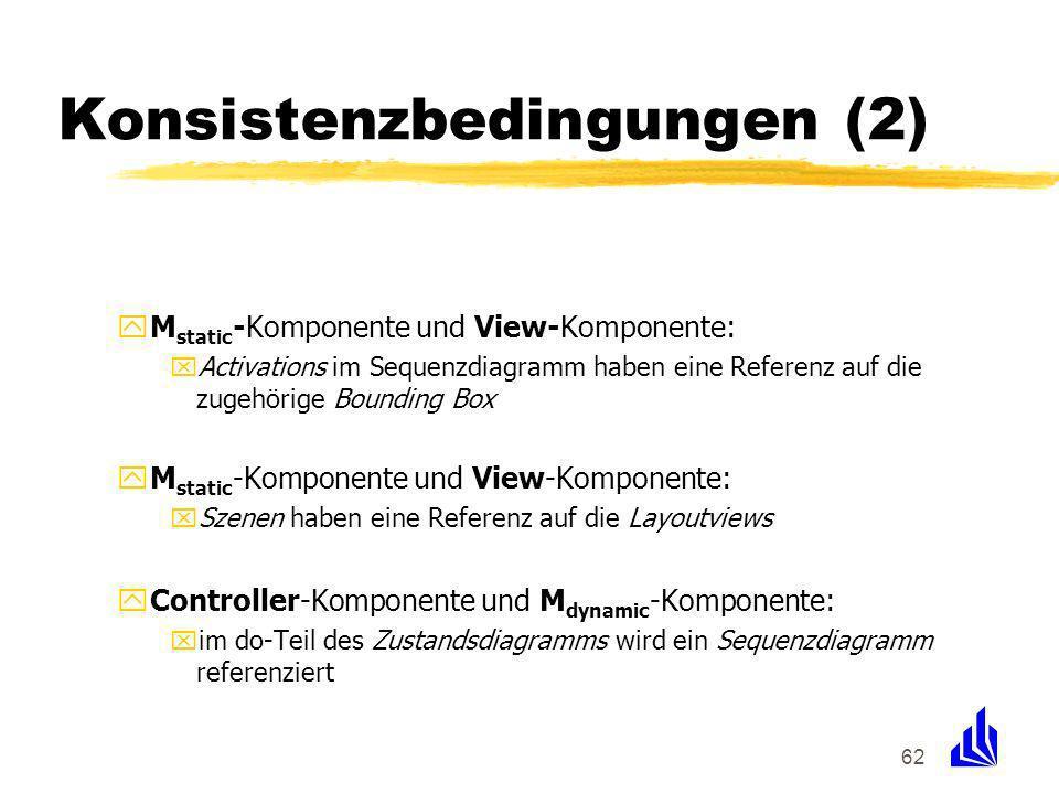 62 Konsistenzbedingungen (2) yM static -Komponente und View-Komponente: xActivations im Sequenzdiagramm haben eine Referenz auf die zugehörige Bounding Box yM static -Komponente und View-Komponente: xSzenen haben eine Referenz auf die Layoutviews yController-Komponente und M dynamic -Komponente: xim do-Teil des Zustandsdiagramms wird ein Sequenzdiagramm referenziert
