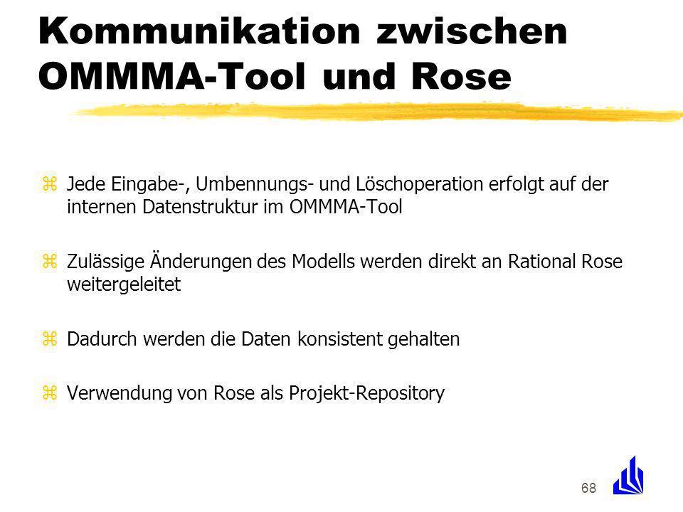 68 Kommunikation zwischen OMMMA-Tool und Rose zJede Eingabe-, Umbennungs- und Löschoperation erfolgt auf der internen Datenstruktur im OMMMA-Tool zZulässige Änderungen des Modells werden direkt an Rational Rose weitergeleitet zDadurch werden die Daten konsistent gehalten zVerwendung von Rose als Projekt-Repository