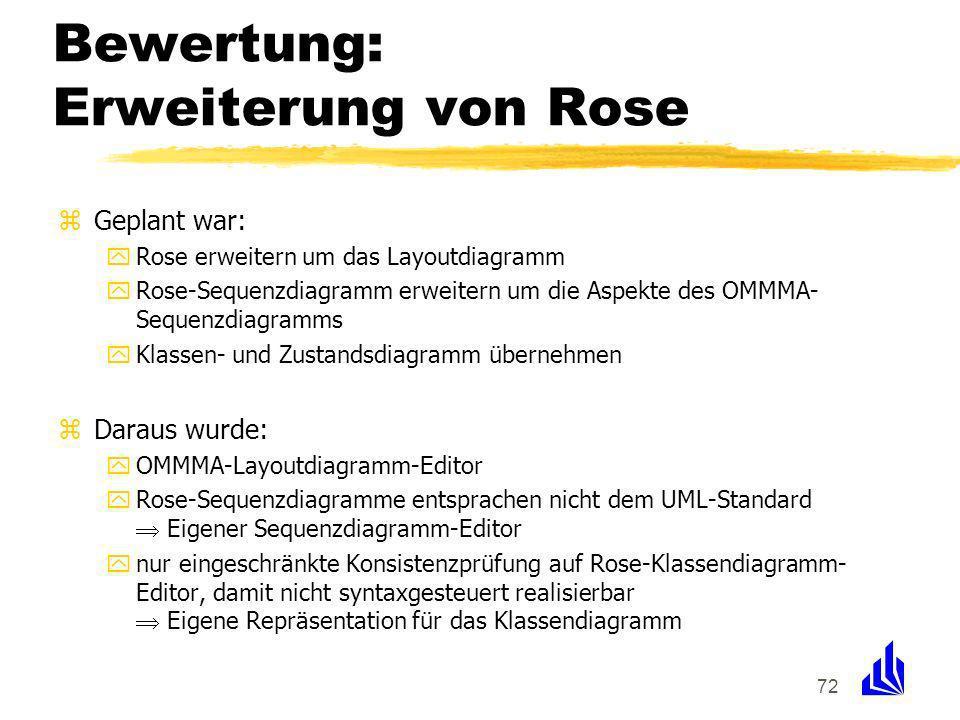72 Bewertung: Erweiterung von Rose zGeplant war: yRose erweitern um das Layoutdiagramm yRose-Sequenzdiagramm erweitern um die Aspekte des OMMMA- Sequenzdiagramms yKlassen- und Zustandsdiagramm übernehmen zDaraus wurde: yOMMMA-Layoutdiagramm-Editor yRose-Sequenzdiagramme entsprachen nicht dem UML-Standard Eigener Sequenzdiagramm-Editor ynur eingeschränkte Konsistenzprüfung auf Rose-Klassendiagramm- Editor, damit nicht syntaxgesteuert realisierbar Eigene Repräsentation für das Klassendiagramm