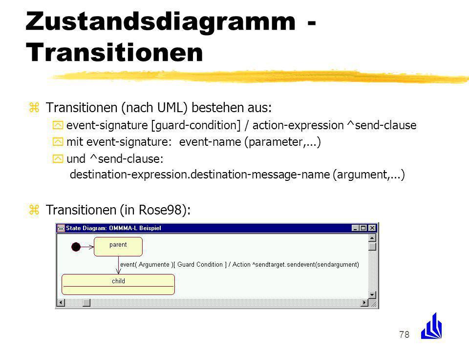 78 Zustandsdiagramm - Transitionen zTransitionen (nach UML) bestehen aus: yevent-signature [guard-condition] / action-expression ^send-clause ymit event-signature: event-name (parameter,...) yund ^send-clause: destination-expression.destination-message-name (argument,...) zTransitionen (in Rose98):