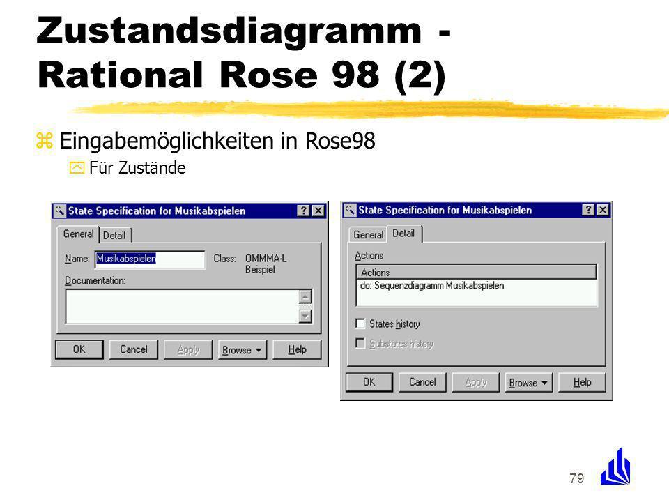 79 Zustandsdiagramm - Rational Rose 98 (2) zEingabemöglichkeiten in Rose98 yFür Zustände