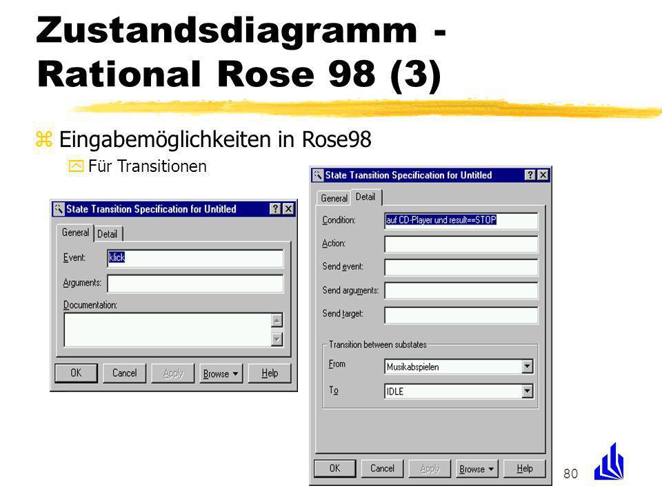 80 Zustandsdiagramm - Rational Rose 98 (3) zEingabemöglichkeiten in Rose98 yFür Transitionen