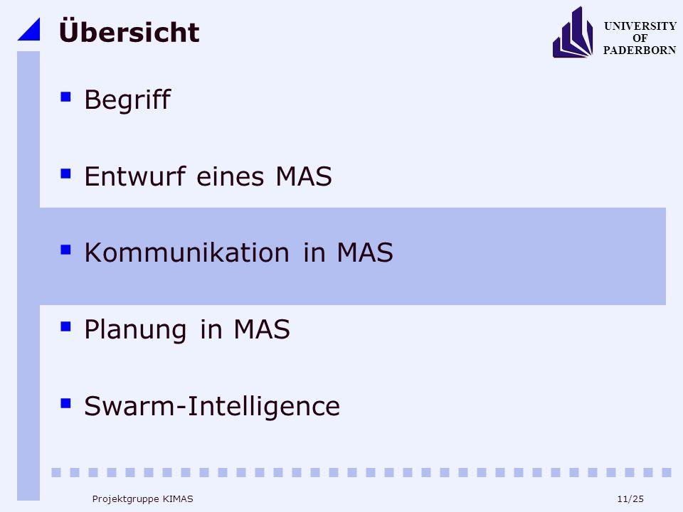 11/25 UNIVERSITY OF PADERBORN Projektgruppe KIMAS Übersicht Begriff Entwurf eines MAS Kommunikation in MAS Planung in MAS Swarm-Intelligence