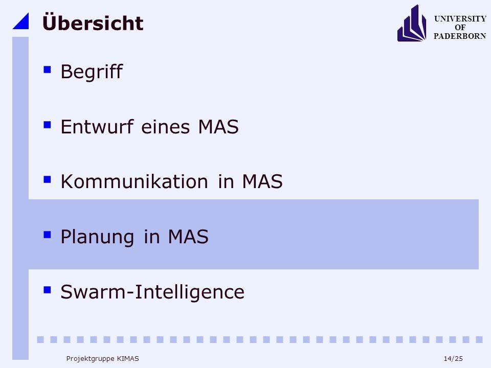 14/25 UNIVERSITY OF PADERBORN Projektgruppe KIMAS Übersicht Begriff Entwurf eines MAS Kommunikation in MAS Planung in MAS Swarm-Intelligence