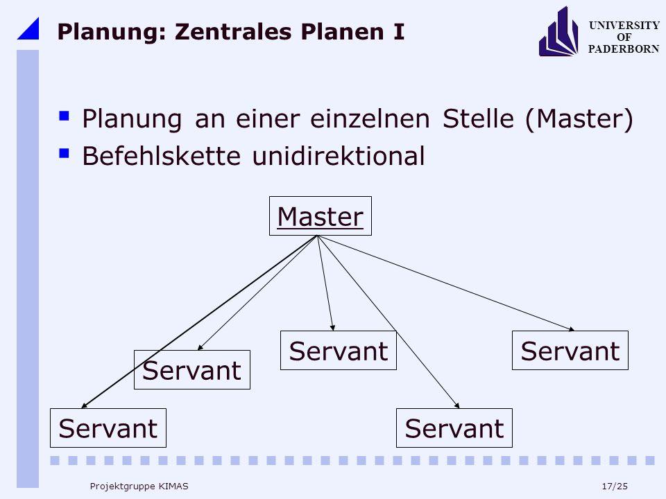 17/25 UNIVERSITY OF PADERBORN Projektgruppe KIMAS Planung: Zentrales Planen I Planung an einer einzelnen Stelle (Master) Befehlskette unidirektional Master Servant