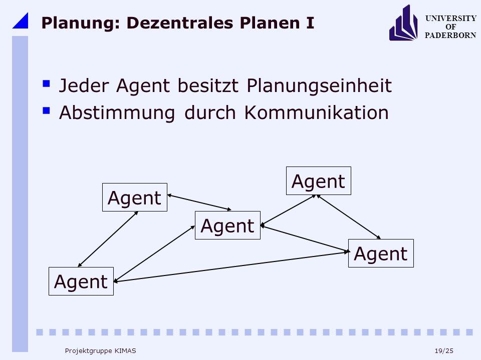 19/25 UNIVERSITY OF PADERBORN Projektgruppe KIMAS Planung: Dezentrales Planen I Jeder Agent besitzt Planungseinheit Abstimmung durch Kommunikation Agent