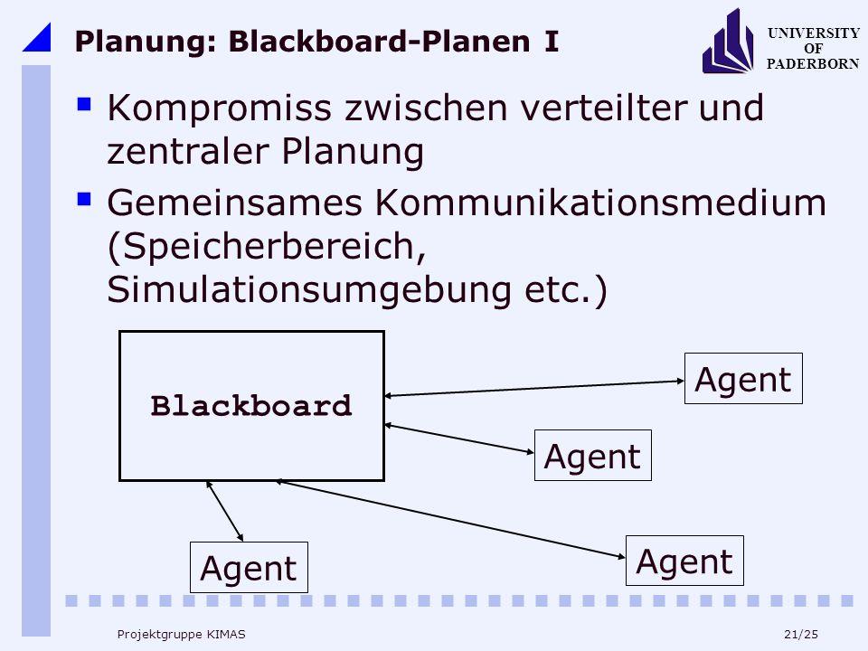 21/25 UNIVERSITY OF PADERBORN Projektgruppe KIMAS Planung: Blackboard-Planen I Kompromiss zwischen verteilter und zentraler Planung Gemeinsames Kommunikationsmedium (Speicherbereich, Simulationsumgebung etc.) Agent Blackboard