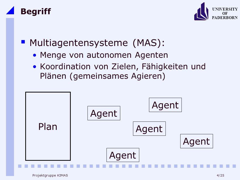 4/25 UNIVERSITY OF PADERBORN Projektgruppe KIMAS Begriff Multiagentensysteme (MAS): Menge von autonomen Agenten Koordination von Zielen, Fähigkeiten und Plänen (gemeinsames Agieren) Agent Plan
