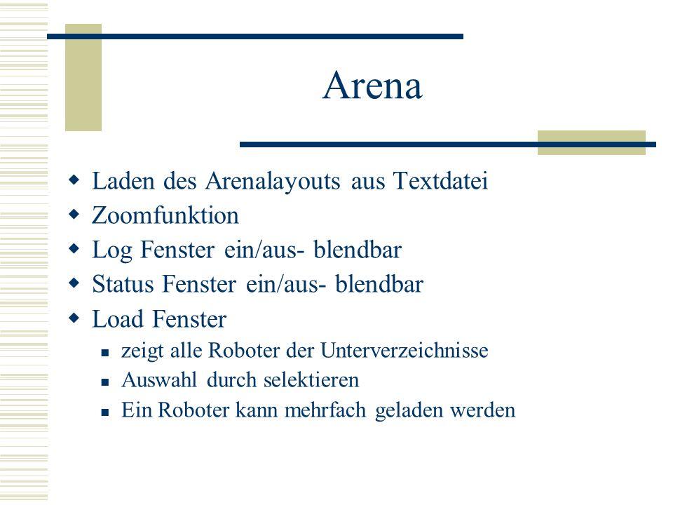 Arena Laden des Arenalayouts aus Textdatei Zoomfunktion Log Fenster ein/aus- blendbar Status Fenster ein/aus- blendbar Load Fenster zeigt alle Roboter der Unterverzeichnisse Auswahl durch selektieren Ein Roboter kann mehrfach geladen werden