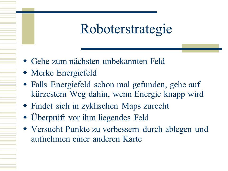 Roboterstrategie Gehe zum nächsten unbekannten Feld Merke Energiefeld Falls Energiefeld schon mal gefunden, gehe auf kürzestem Weg dahin, wenn Energie knapp wird Findet sich in zyklischen Maps zurecht Überprüft vor ihm liegendes Feld Versucht Punkte zu verbessern durch ablegen und aufnehmen einer anderen Karte