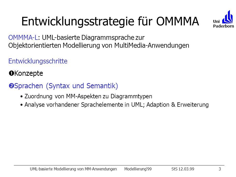 Entwicklungsstrategie für OMMMA UML-basierte Modellierung von MM-AnwendungenModellierung99StS 12.03.993 Uni Paderborn OMMMA-L: UML-basierte Diagrammsprache zur Objektorientierten Modellierung von MultiMedia-Anwendungen Entwicklungsschritte Konzepte Sprachen (Syntax und Semantik) Zuordnung von MM-Aspekten zu Diagrammtypen Analyse vorhandener Sprachelemente in UML; Adaption & Erweiterung