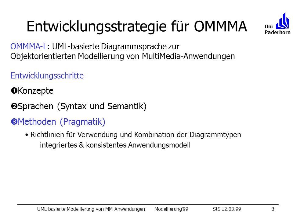 Entwicklungsstrategie für OMMMA UML-basierte Modellierung von MM-AnwendungenModellierung99StS 12.03.993 Uni Paderborn OMMMA-L: UML-basierte Diagrammsprache zur Objektorientierten Modellierung von MultiMedia-Anwendungen Entwicklungsschritte Konzepte Sprachen (Syntax und Semantik) Methoden (Pragmatik) Richtlinien für Verwendung und Kombination der Diagrammtypen integriertes & konsistentes Anwendungsmodell