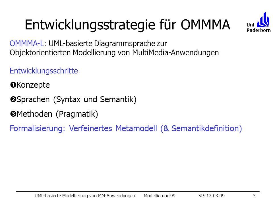 Entwicklungsstrategie für OMMMA UML-basierte Modellierung von MM-AnwendungenModellierung99StS 12.03.993 Uni Paderborn OMMMA-L: UML-basierte Diagrammsprache zur Objektorientierten Modellierung von MultiMedia-Anwendungen Entwicklungsschritte Konzepte Sprachen (Syntax und Semantik) Methoden (Pragmatik) Formalisierung: Verfeinertes Metamodell (& Semantikdefinition)