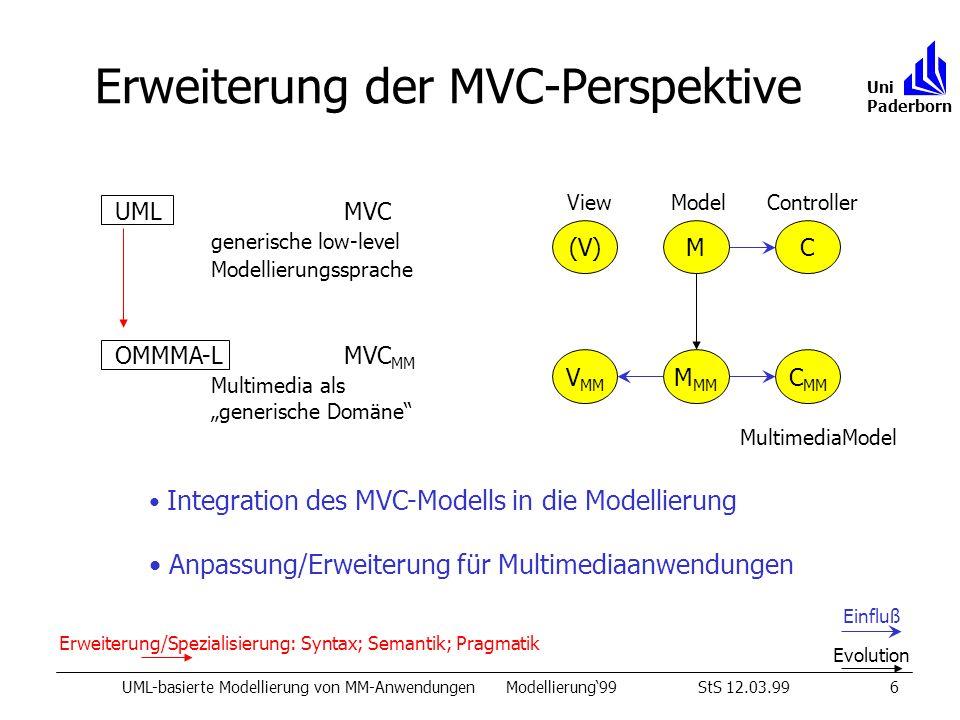 Erweiterung der MVC-Perspektive UML-basierte Modellierung von MM-AnwendungenModellierung99StS 12.03.996 Uni Paderborn UML MVC generische low-level Mod
