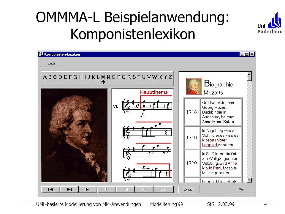 OMMMA-L Beispielanwendung: Komponistenlexikon UML-basierte Modellierung von MM-AnwendungenModellierung99StS 12.03.994 Uni Paderborn